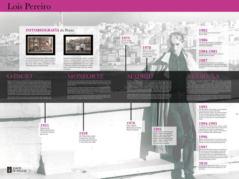 Punto de información multimedia sobre Lois Pereiro